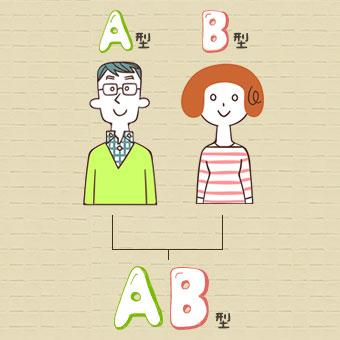 A型とB型の両親を持つAB型さん
