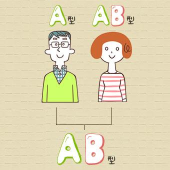 A型とAB型の両親を持つAB型さん