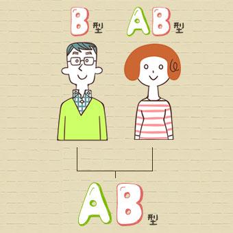 B型とAB型の両親を持つAB型さん
