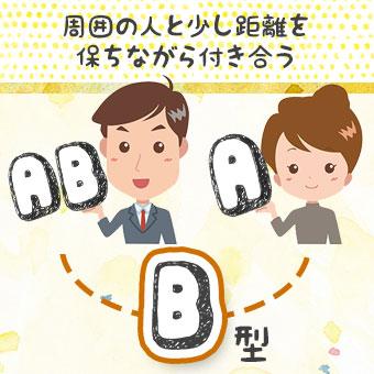AB型とA型の両親を持つB型さん