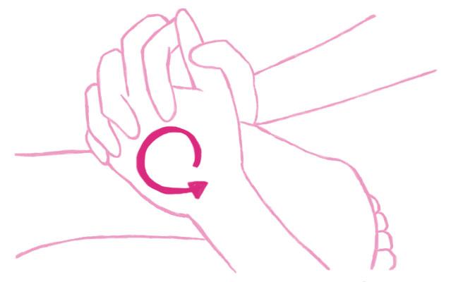 かかとを両手のひらで挟み、指を組んだ状態で円を3回描きます。