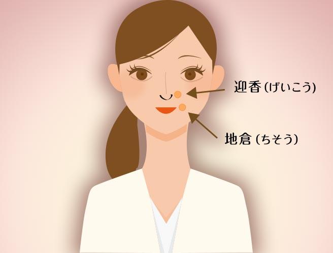 顔ツボの迎香(げいこう)