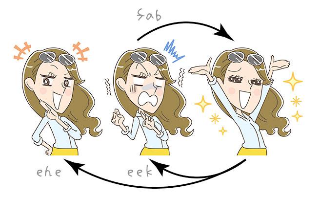 喜怒哀楽が激しい女性のイラスト